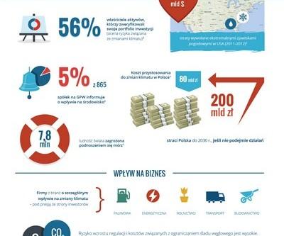 Trendownik CSR 2014