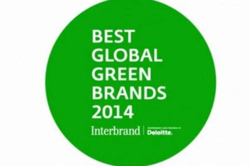 Panasonic najbardziej ekologiczną marką technologiczną na świecie