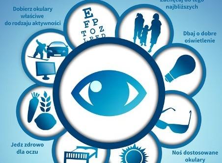 Zaproszenie na bezpłatne badanie wzroku