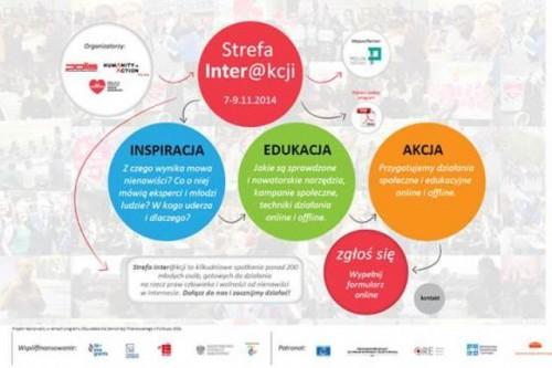 Strefa Inter@kcji – zastopuj hejt!