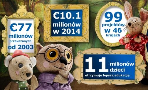 Ponad 10 mln euro od IKEA na edukację dzieci
