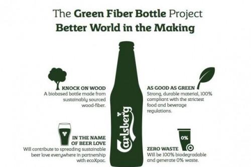 Biodegradowalna butelka z włókna drzewnego