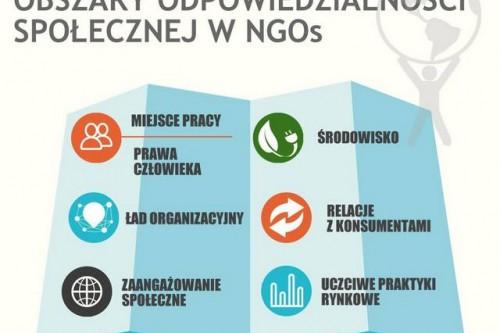 Społeczna odpowiedzialność organizacji pozarządowych