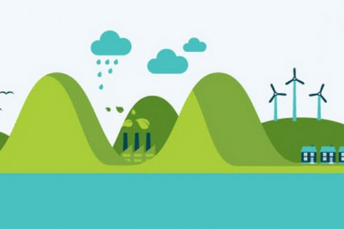 Nestlé wyróżnione w Dow Jones Sustainability Index