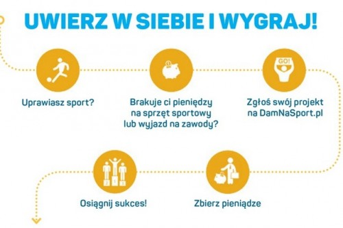 Kolejni młodzi sportowcy chcą spełnić swoje marzenia przy pomocy platformy DamNaSport.pl