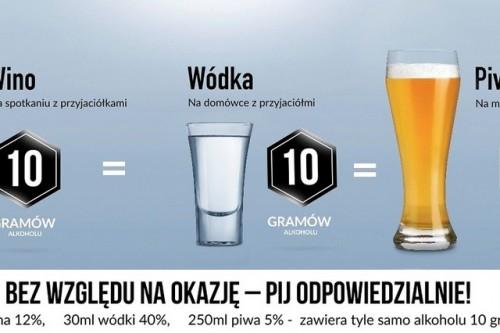 Alkohol – zawsze odpowiedzialnie
