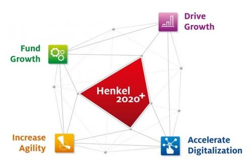 Już od 20 lat pracownicy Henkla pomagają lokalnym społecznościom