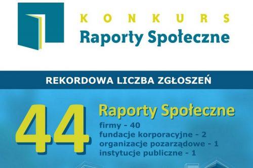 Rekordowa liczba raportów zgłoszonych do Konkursu Raporty Społeczne
