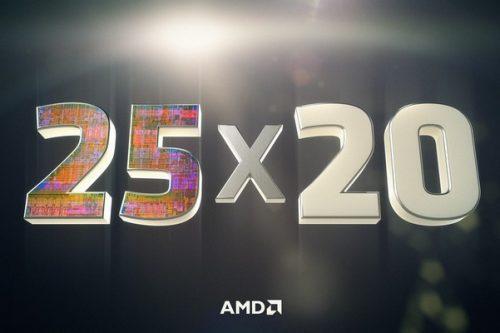 AMD wzmacnia zaangażowanie na rzecz odpowiedzialności społecznej firmy