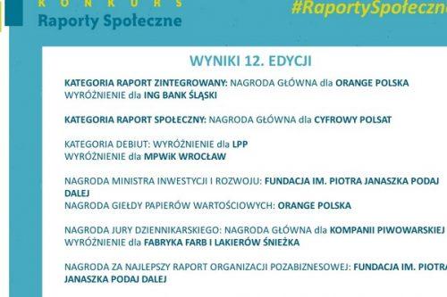 Orange i Cyfrowy Polsat z najlepszymi raportami