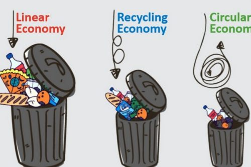 Henkel celuje w 100% opakowań przyjaznych środowisku do 2025 roku